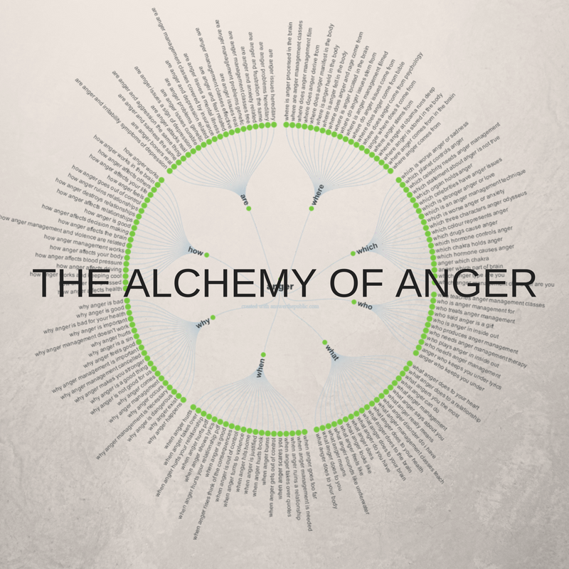the alchemy of anger ART